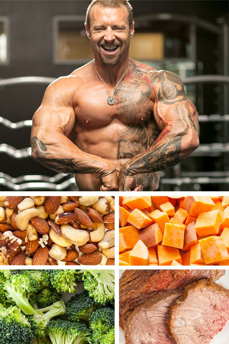 The Ultimate Kris Gethin Muscle Building Meal Plan Bodybuilding Com Muscle Building Meal Plan Muscle Building Foods Meal Prep Diet