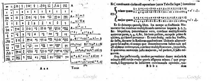 In 1655 the English mathematician John Wallis published a book in which he derived a formula for pi as the product of an infinite series of ratios. Now researchers from the University of Rochester, in a surprise discovery, have found the same formula in quantum mechanical calculations of the energy levels of a hydrogen atom. The researchers report their findings in the Journal of Mathematical Physics.