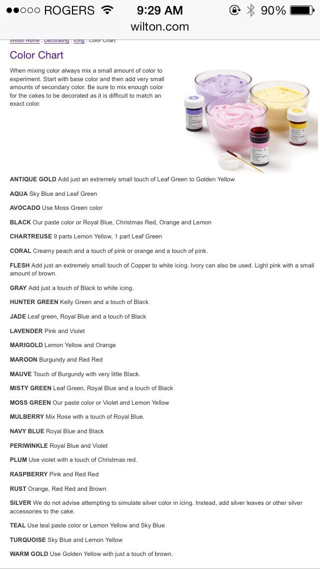 Cake Decorating Gel Colors ~ Perfectend for .