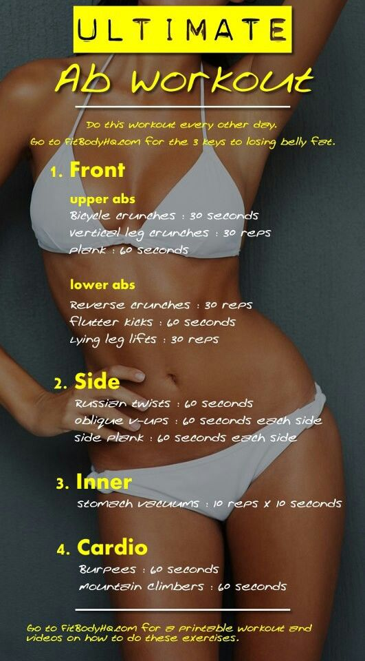 Abs workout- need to start
