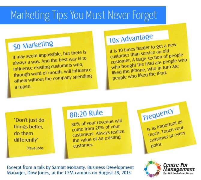 Marketing tips from Sambit Mohanty, Business Development Manager at Dow Jones