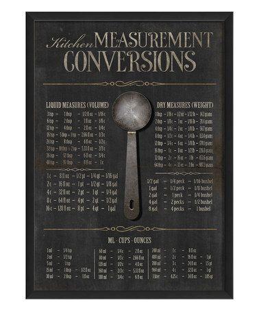 17 Best Ideas About Kitchen Measurement Conversions On