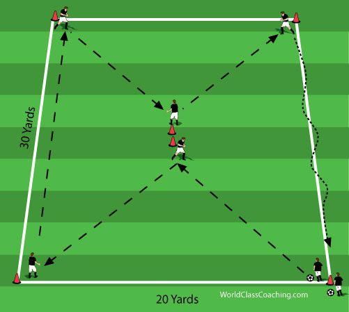 Soccer Backyard Drills : Drills on Pinterest