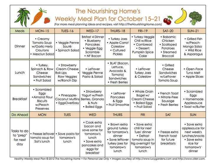 Check out our REAL food bi-weekly meal plan! Tons of delicious meals!!