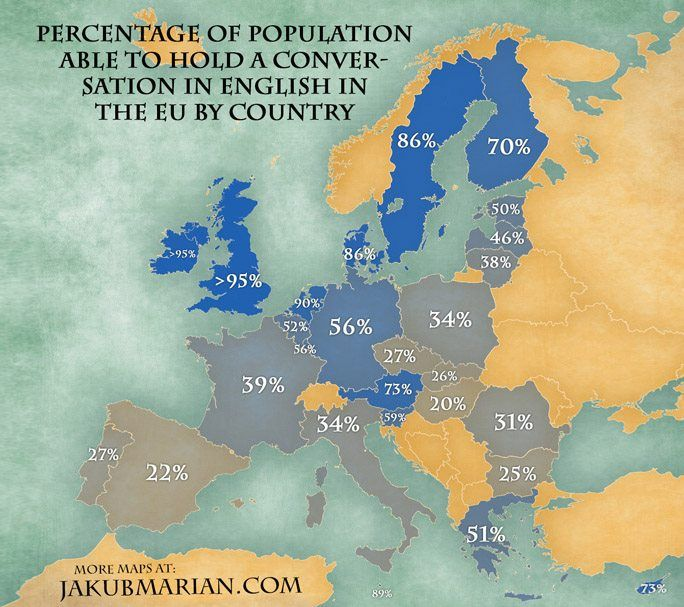 Percentage of population to hold a conversation in English in the EU by country