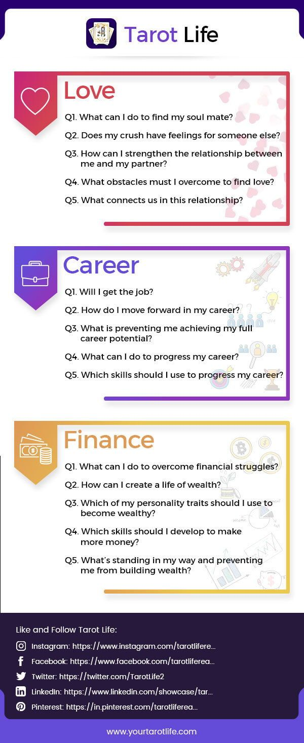Top question to ask a Tarot Reader. Get far more interesting ...