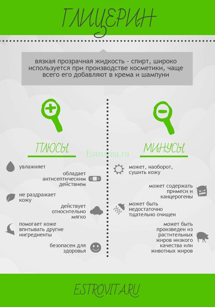 глицерин, инфографика, плюсы и минусы