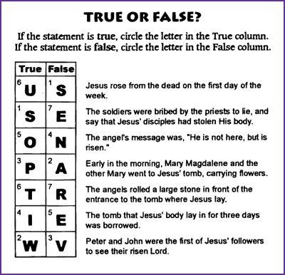 Google Easter Eggs List >> Questions about Jesus' Resurrection (True False)- Kids ...