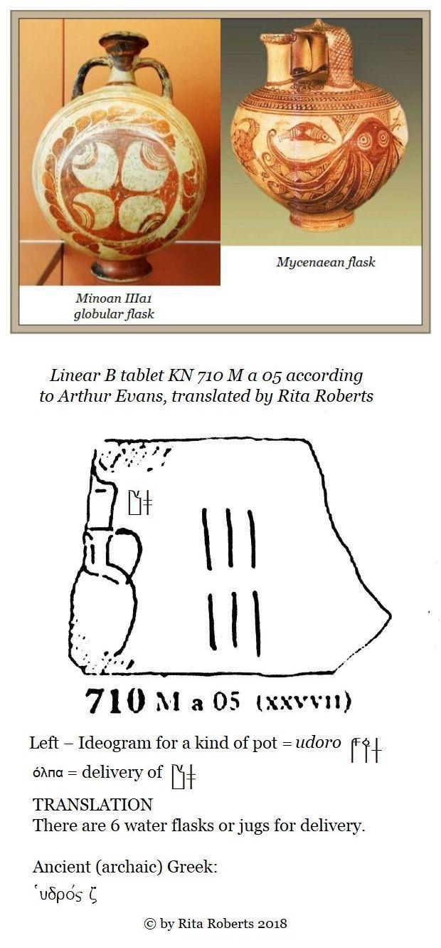 d83f27eded384b71c416c8e9da152e48 linear b tablet kn 710 ma 05 by rita roberts archaeology