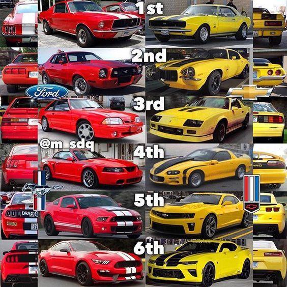 Camaro generation  1st 1967 SS  2nd 1973 SS  3rd 1987 Z28  4th 2000 SS  5th 2012 ZL1 6th 2016 SS  Mustang generation 1st 1967 GT350  2nd 1977 Cobra  3rd 1993 Cobra  4th 2004 Cobra  5th 2013 GT500 6th 2016 GT350
