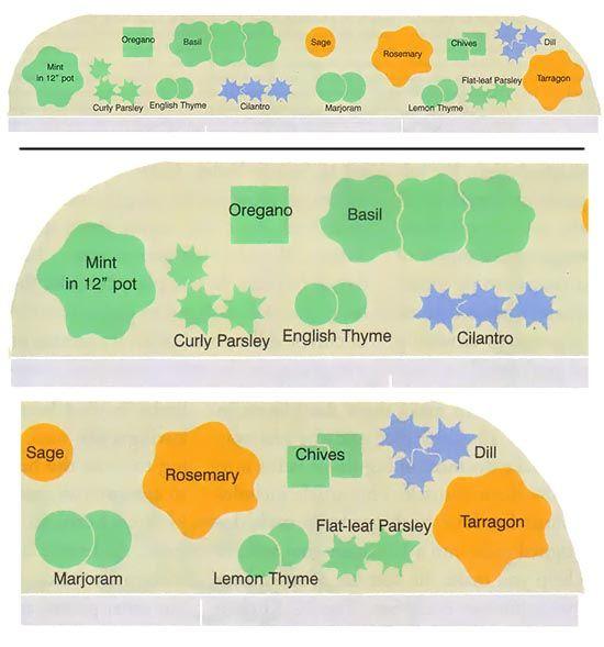 Simple Kitchen Garden: 1000+ Ideas About Simple Garden Designs On Pinterest
