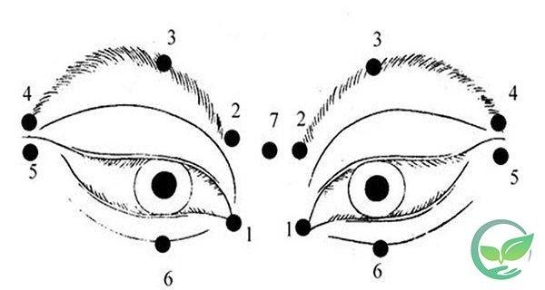 Zahoďte svoje okuliare! Tisícom ľudí sa vďaka tejto metóde zlepšil zrak