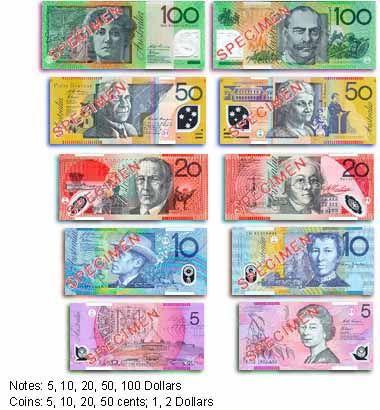 Forex trading sydney australia