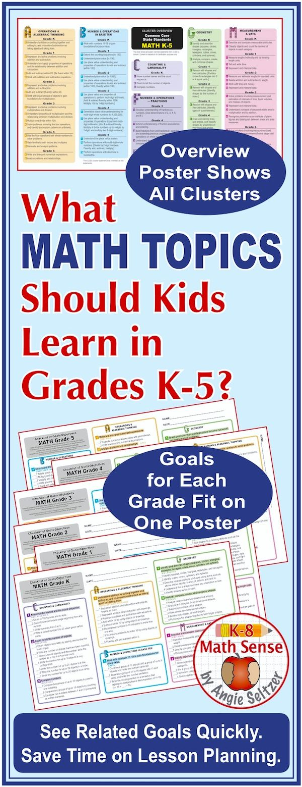 This resource is based on Common Core standards but is also helpful if your curriculum is a variation. You'll get 50-60 student-friendly goals per grade level, color-coded by cluster across K-5! It's a time-saver for teachers, parents, or anyone else who needs to know which topics are required at each level. Posters are set up as 11-by-17 pages but can also be printed as small reference sheets. ~by Angie Seltzer