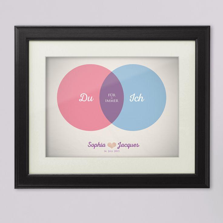Venn Diagramme - auch Mengendiagramm genannt - haben Anwendungsmöglichkeiten in unzählig vielen Gebieten. Mit unserem Venn Diagramm - Ihre Namen auf dem Bild kommt noch eine wichtige dazu: Als romantisches Liebesgeschenk.