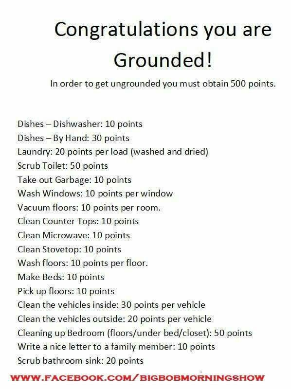 Ungrounded chore list.  Get 500 points and you're not grounded any more and mom gets a clean house!