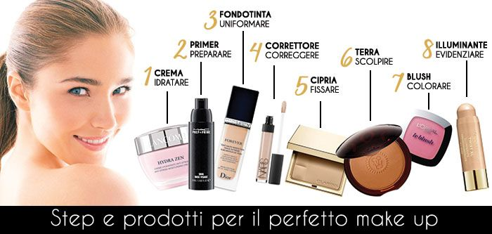 Infografica per realizzare una base #trucco perfetta. How to make a perfect #makeup base. #beauty #bellezza