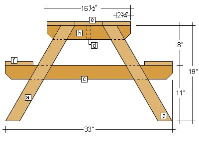 Free plans for a children's picnic table