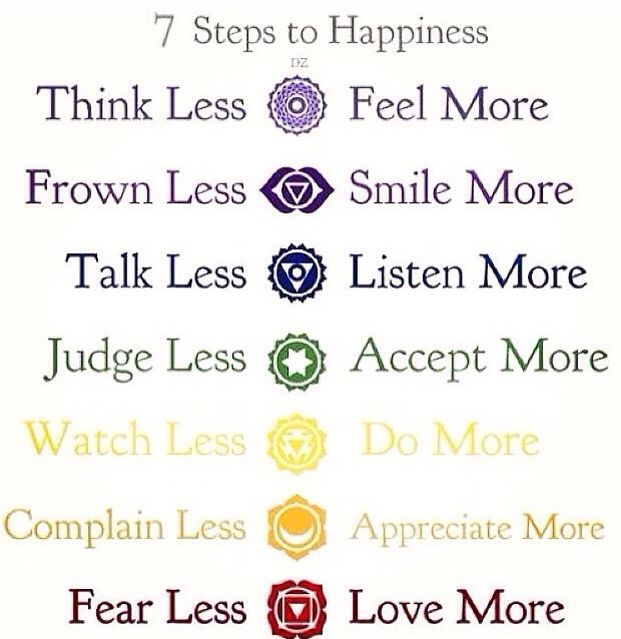 Will get all 7 tattooed on me as a reminder. The 7 chakras!
