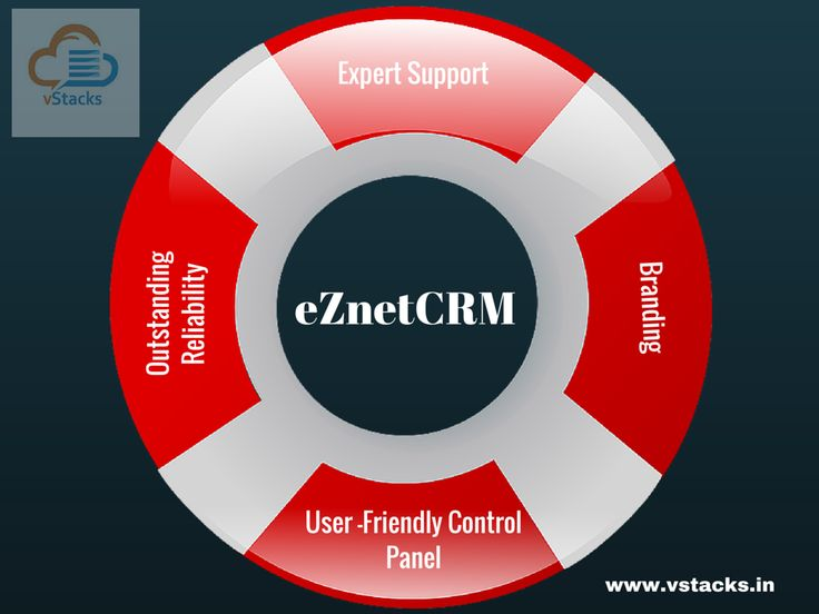 5 Reasons Why you Need a #CRM Software for your Business.