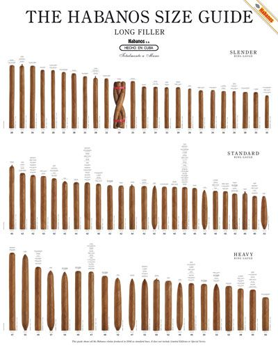 The Habanos Size Guide