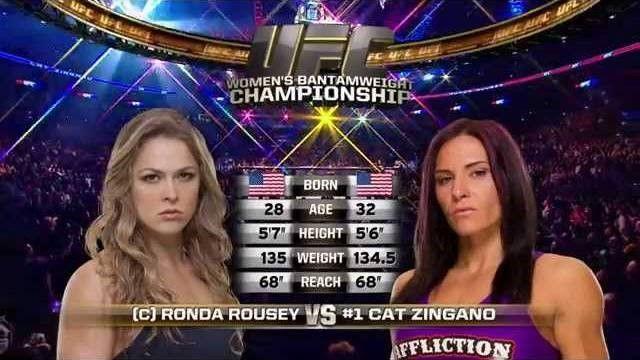 UFC 193 Free Fight: Ronda Rousey vs Cat Zingano