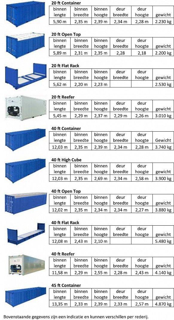 Vetra Container Afmetingen En Soorten Containerhouse Vetra Container Afmetingen En Soort Container House Shipping Container House Plans Container House Design