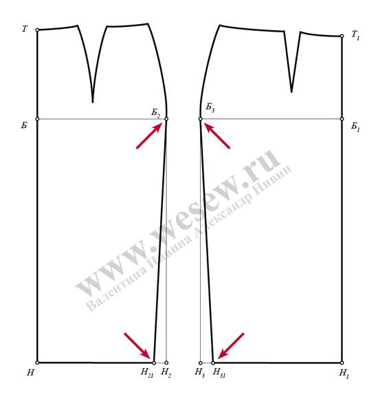 Юбка карандаш выкройка Pencil skirt pattern
