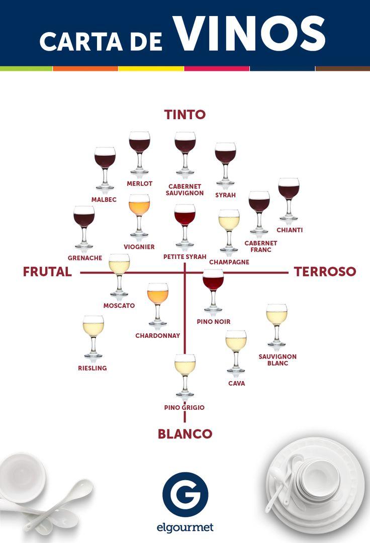 ¡Carta de vinos! #Vino #Infografía