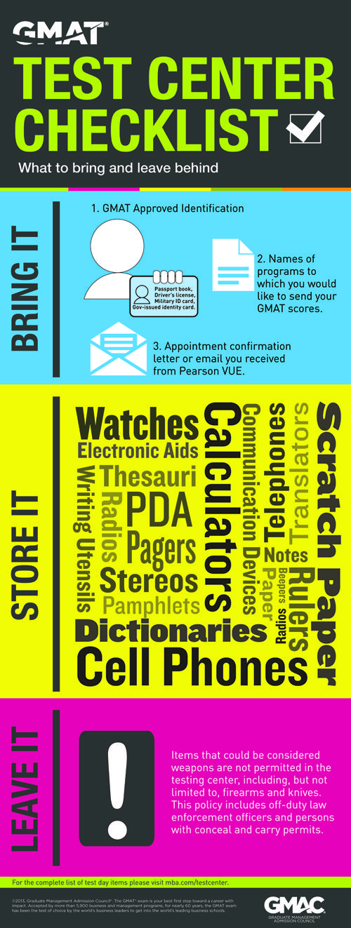 GMAT Test Center Checklist Easy guide to let your students know what to bring and not to bring to a GMAT test center.