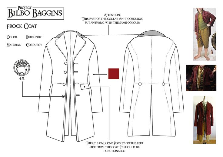 Bilbo's frock coat-- details (though is it really slit in the back? Is that normal for frock coats? Why not a much-more-durable pleat or vent?).