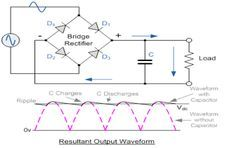 Bridge Rectifier – Basics & Application