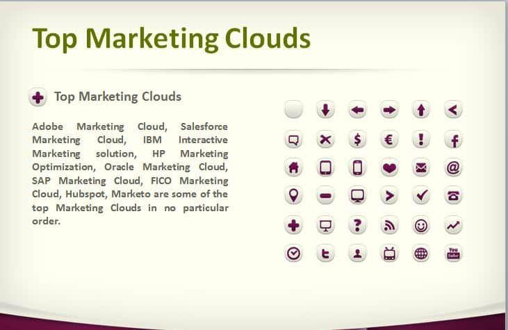 Top 13 Marketing Cloud Platforms - https://www.predictiveanalyticstoday.com/top-marketing-clouds/