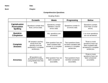 grading rubric for essay questions