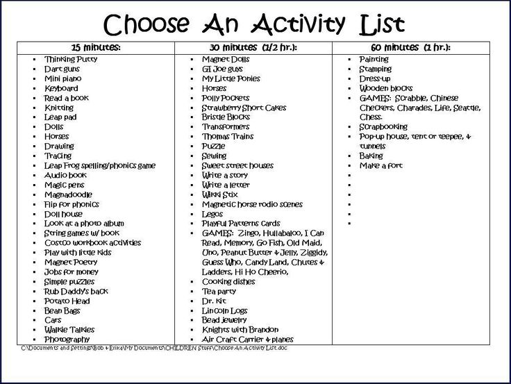Activity list for kids categorized by how much free time ...