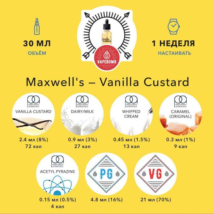 Maxwell's — Vanilla Custard Клон замечательного ванильного вкуса от российского бренда жидкостей Maxwell's. В результате вы получите замечательный ванильный чизкейк с приятным карамельным оттенком.