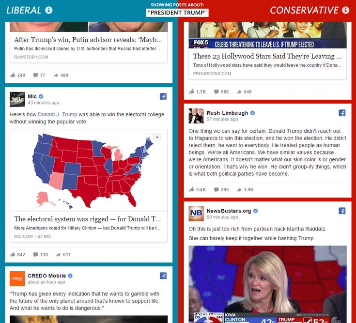 How the US Election Played Out on Social, and the Role of Social Platforms in the News Cycle | Social Media Today