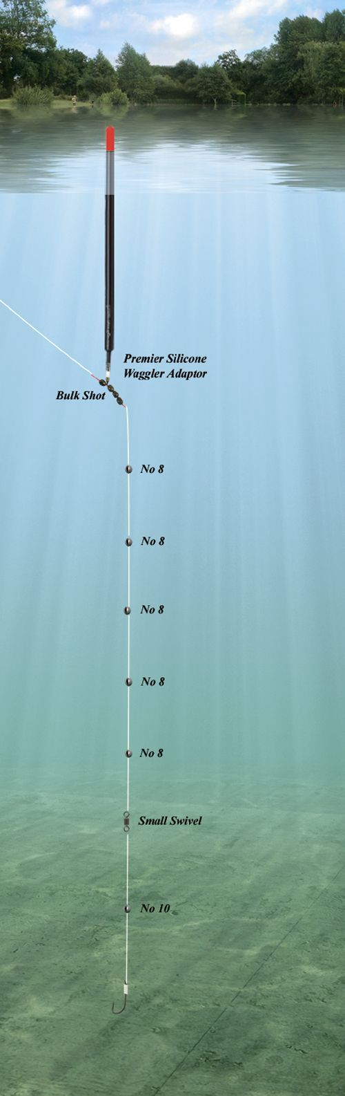 Peacock Waggler Shotting Diagram