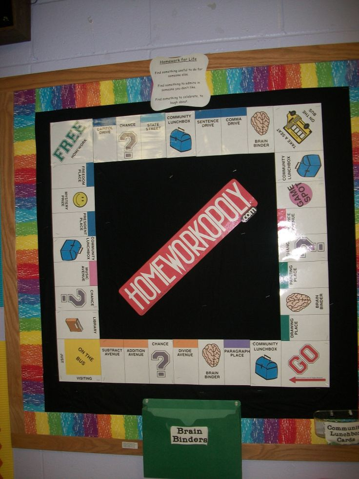 6th Grade English Classroom Decorations ~ Best ideas about monopoly classroom on pinterest