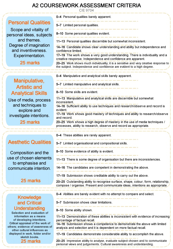 ocr gcse english coursework marking criteria Therefore exam boards wait until most or all of the marking is  for gcse  english language and maths, summer 2018 will be the third set of.