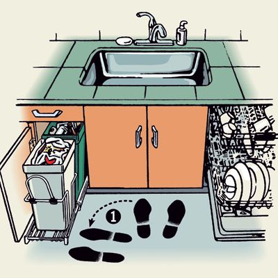 • Hide it in a rollout base cabinet within one step of the sink, or no more than two steps away if it's in an opposing island.    • Place an additional recycling bin on the rollout, or multiple bins on a second unit near the exterior door if your municipality requires sorting.