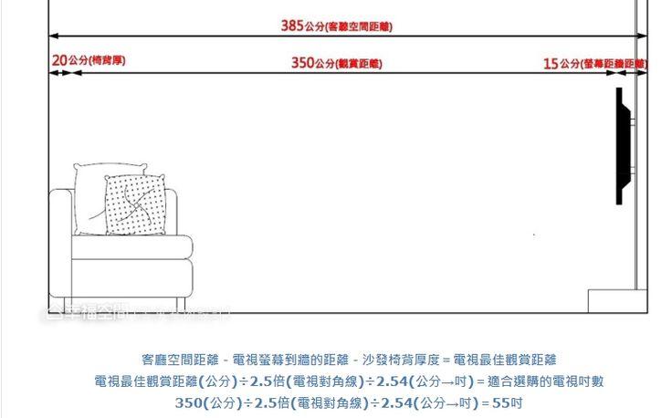 沙發觀看距離XXX/2.5再除以2.5= OO吋電視 (這公式感覺沒有很準300深度只能買到48???)
