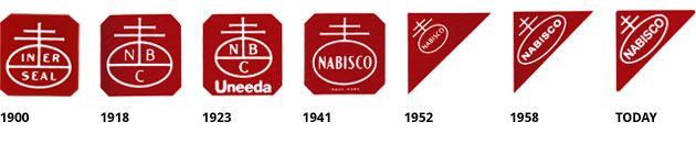 Nabisco Logo EvolutionNabisco Logo