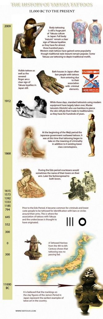 Yakuza Tattoos   Best Infographics