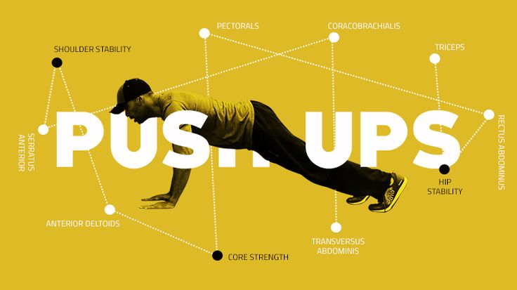 Why You Should Do Push Ups For The Rest Of Your Life. - Fitness Coach, Body Composition Expert