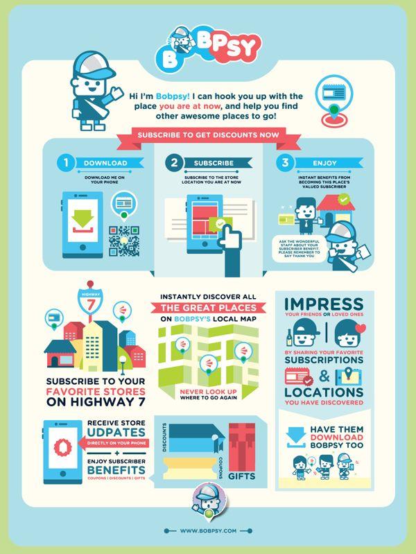 Bobpsy Infographic & Brochure on Behance