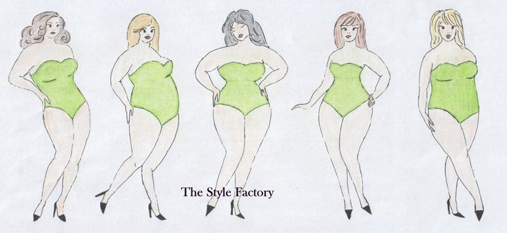 Types of female Plus Size figure - what to wear and what to avoid // thestylefactory.pl //
