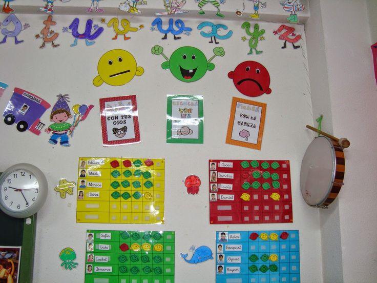 Mejores 22 Im 225 Genes De Asamblea Educacion Infantil En