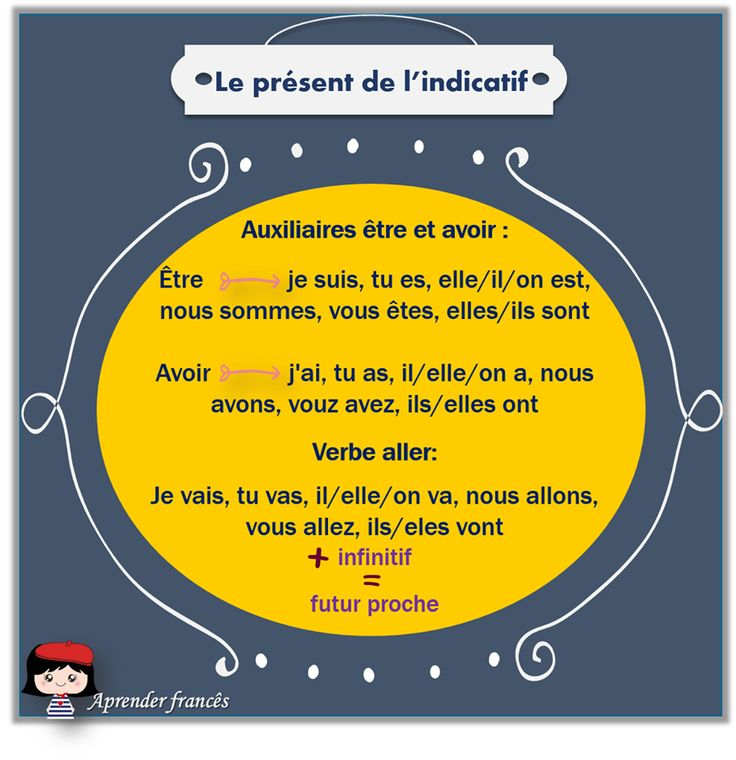 how to learn french verbs quickly