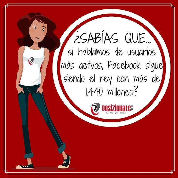 ¿Sabías que si hablamos de usuarios más activos, Facebook sigue siendo la red social lider con más de 1.440 millones? #SocialMedia #redessociales